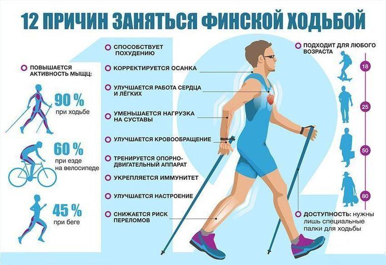 причины заняться финской ходьбой